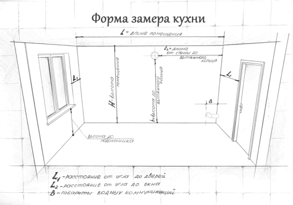 проект дизайн интерьера кухни планирование кухни самостоятельно